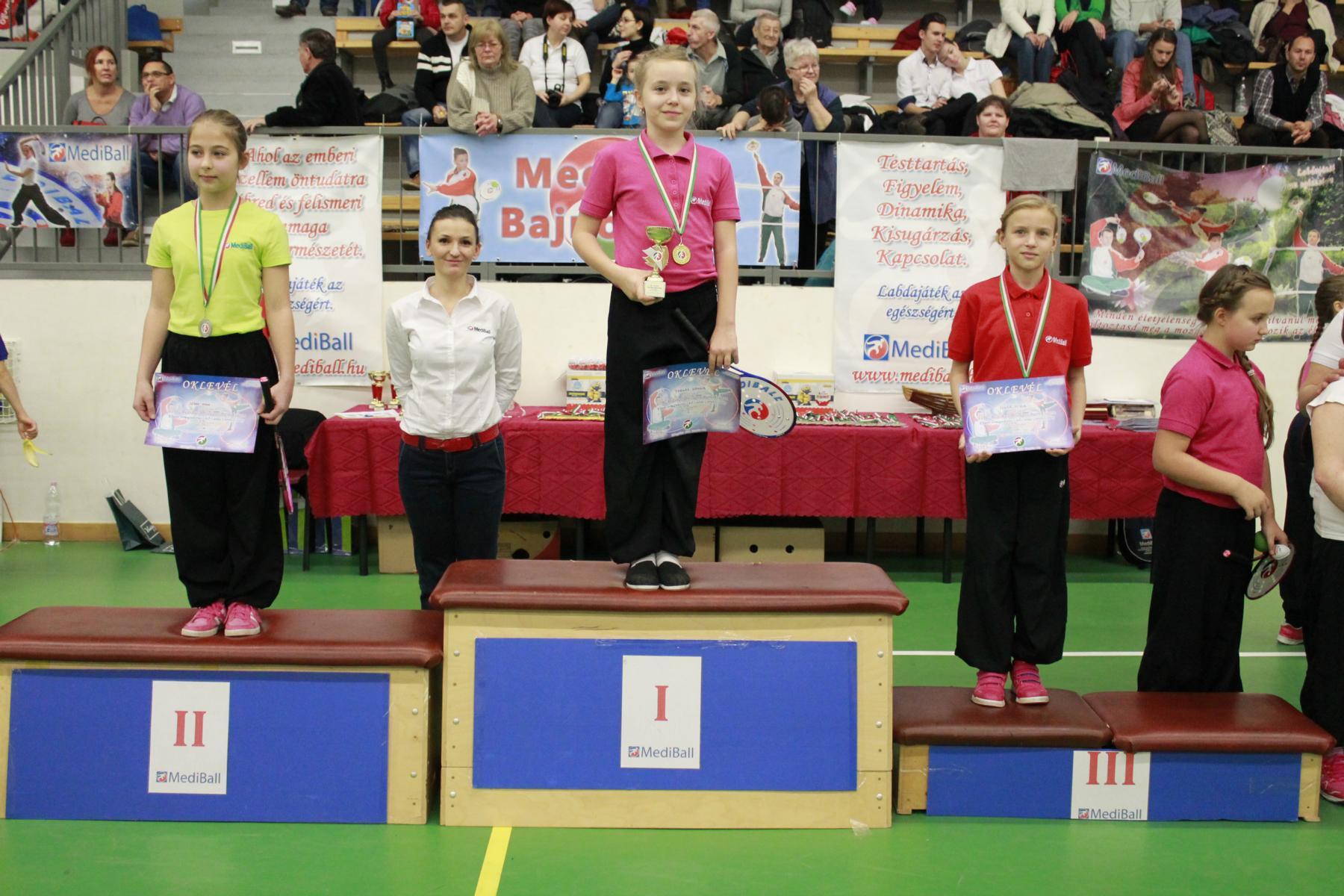 VIII. MediBall Országos Bajnokság 2015